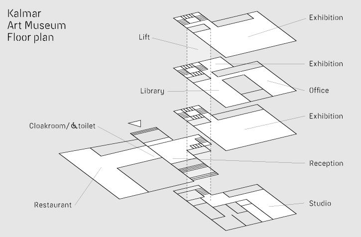 Floor plan Kalmar konstmuseum